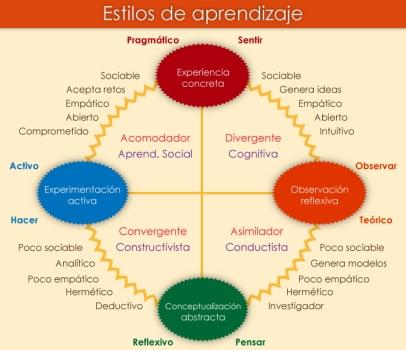 Modelo-Instruccional-ADDIE2
